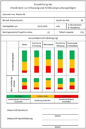 Ausw-GB+ChEF+-+Befragung1.2.xlsx
